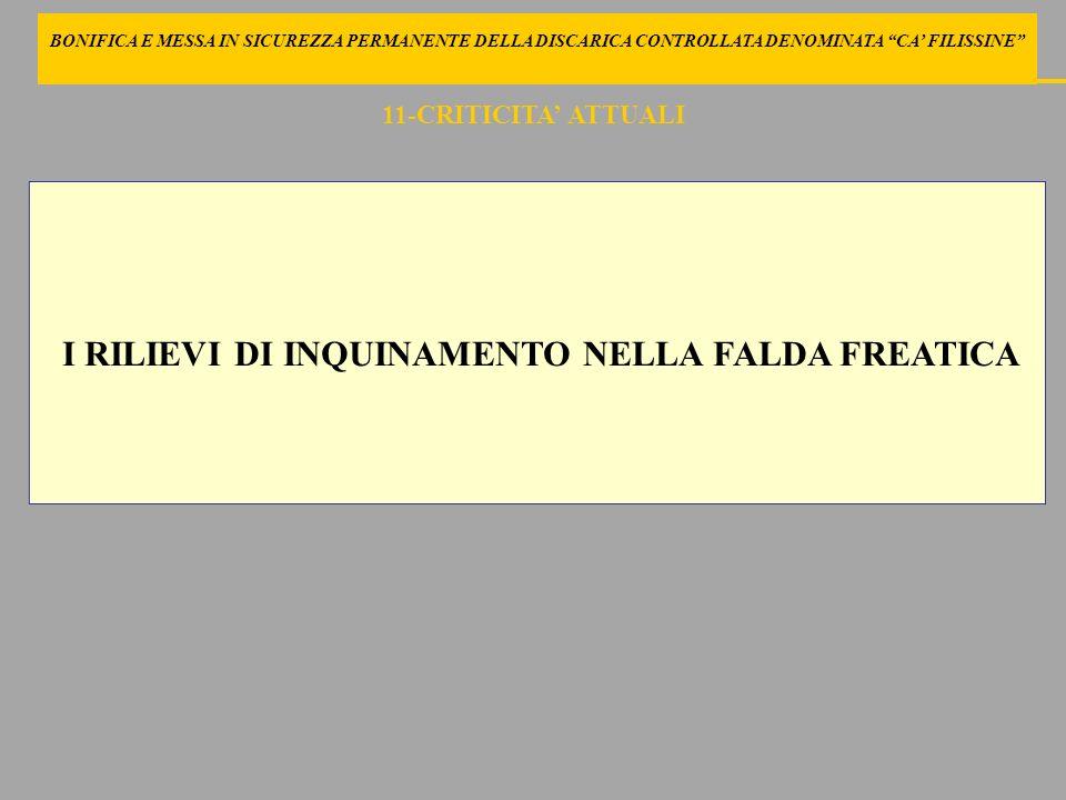 I RILIEVI DI INQUINAMENTO NELLA FALDA FREATICA