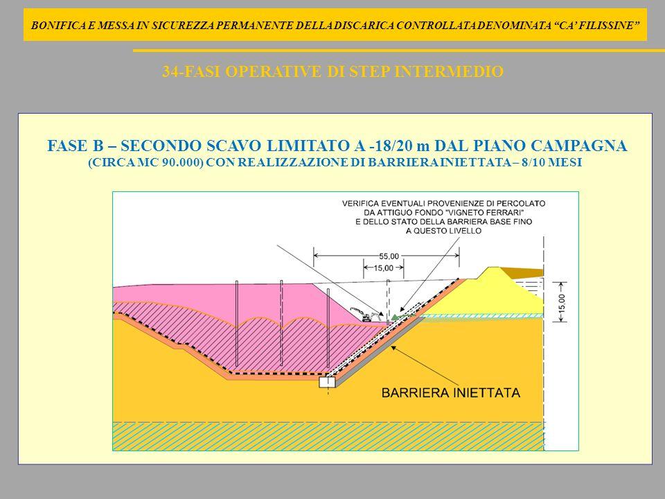 (CIRCA MC 90.000) CON REALIZZAZIONE DI BARRIERA INIETTATA – 8/10 MESI