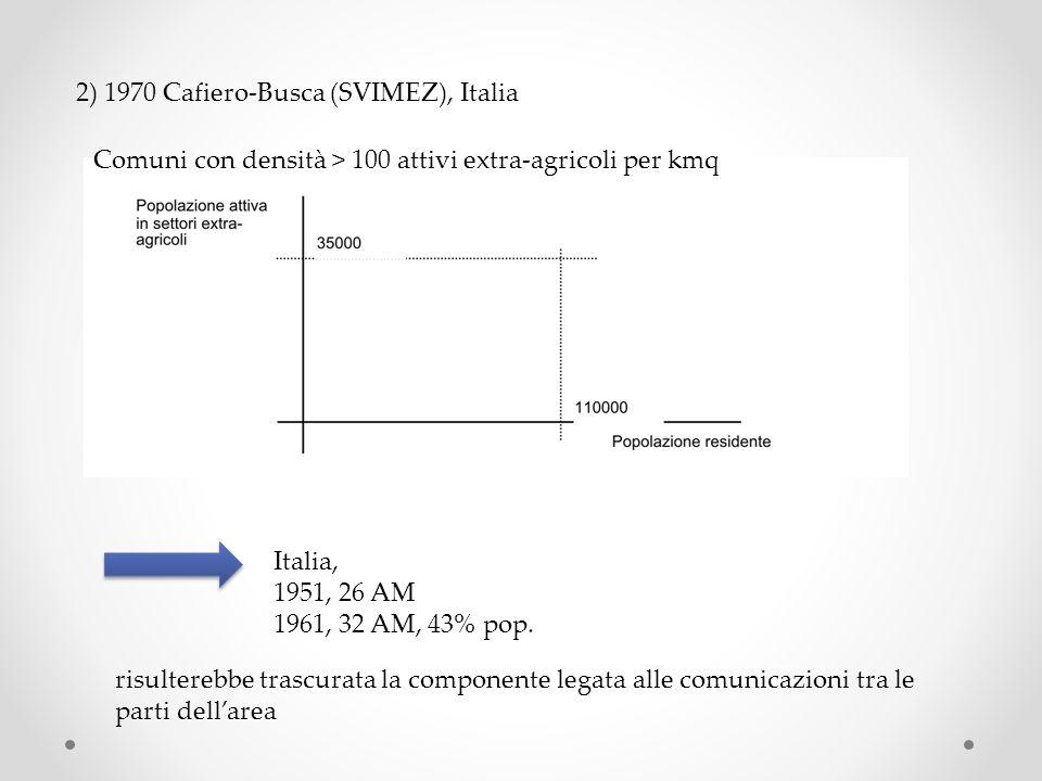 2) 1970 Cafiero-Busca (SVIMEZ), Italia