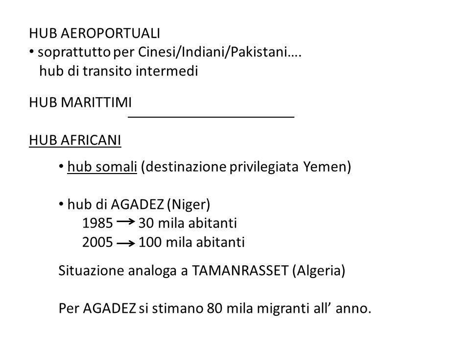 HUB AEROPORTUALI soprattutto per Cinesi/Indiani/Pakistani…. hub di transito intermedi. HUB MARITTIMI.