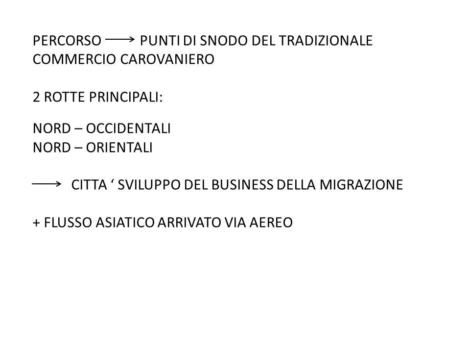 PERCORSO PUNTI DI SNODO DEL TRADIZIONALE COMMERCIO CAROVANIERO