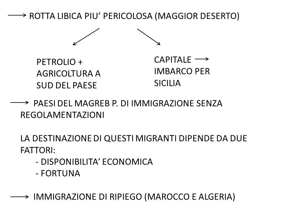 ROTTA LIBICA PIU' PERICOLOSA (MAGGIOR DESERTO)