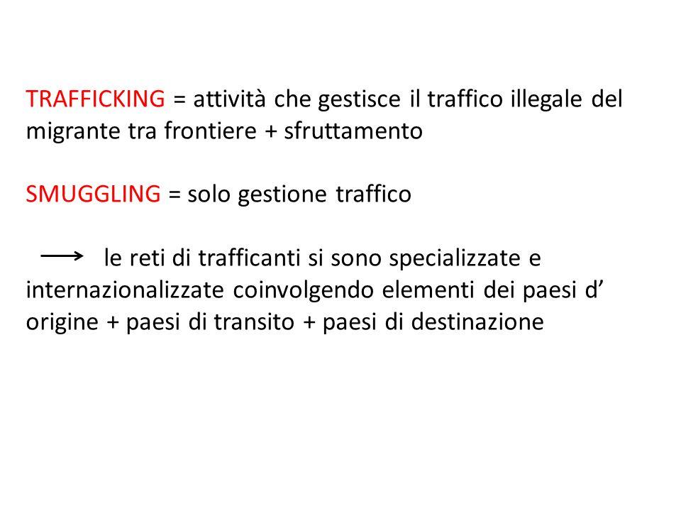 TRAFFICKING = attività che gestisce il traffico illegale del migrante tra frontiere + sfruttamento