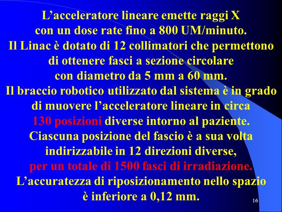L'acceleratore lineare emette raggi X