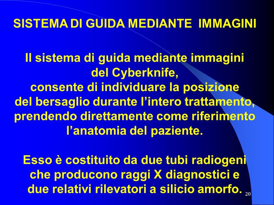 SISTEMA DI GUIDA MEDIANTE IMMAGINI