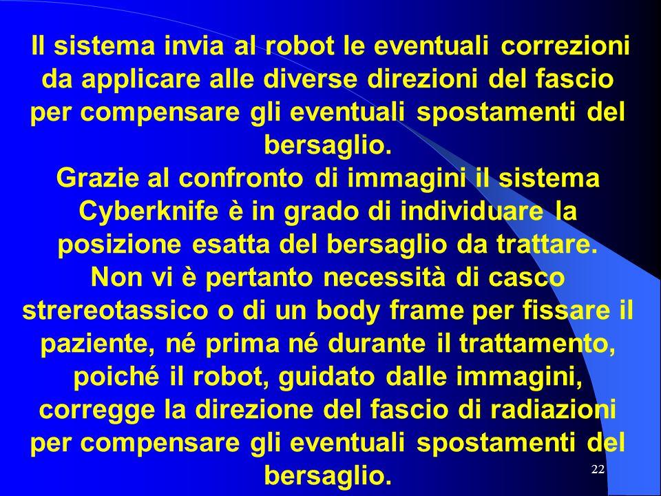 Il sistema invia al robot le eventuali correzioni da applicare alle diverse direzioni del fascio per compensare gli eventuali spostamenti del bersaglio.
