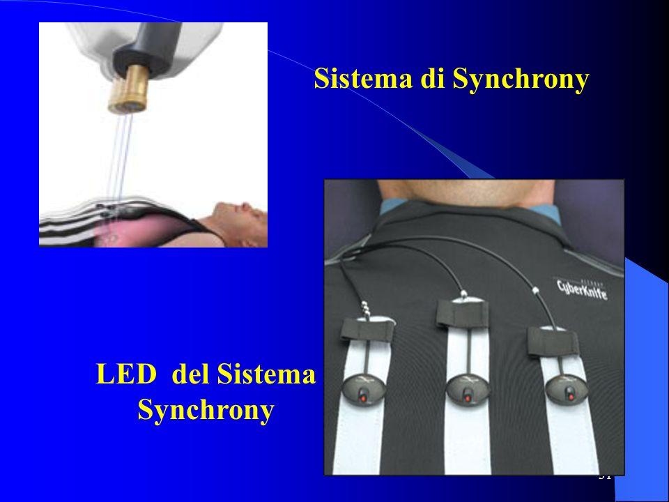 LED del Sistema Synchrony