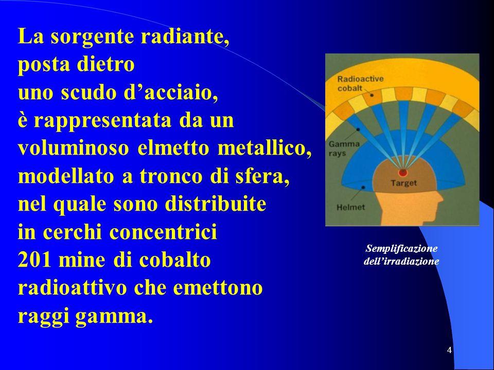 Semplificazione dell'irradiazione