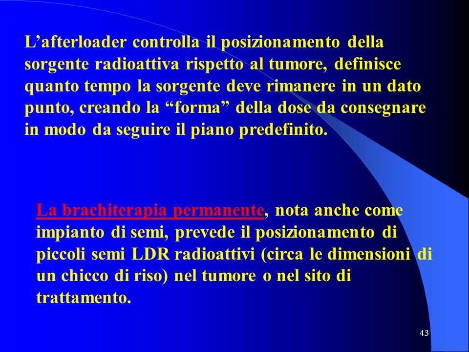 L'afterloader controlla il posizionamento della sorgente radioattiva rispetto al tumore, definisce quanto tempo la sorgente deve rimanere in un dato punto, creando la forma della dose da consegnare