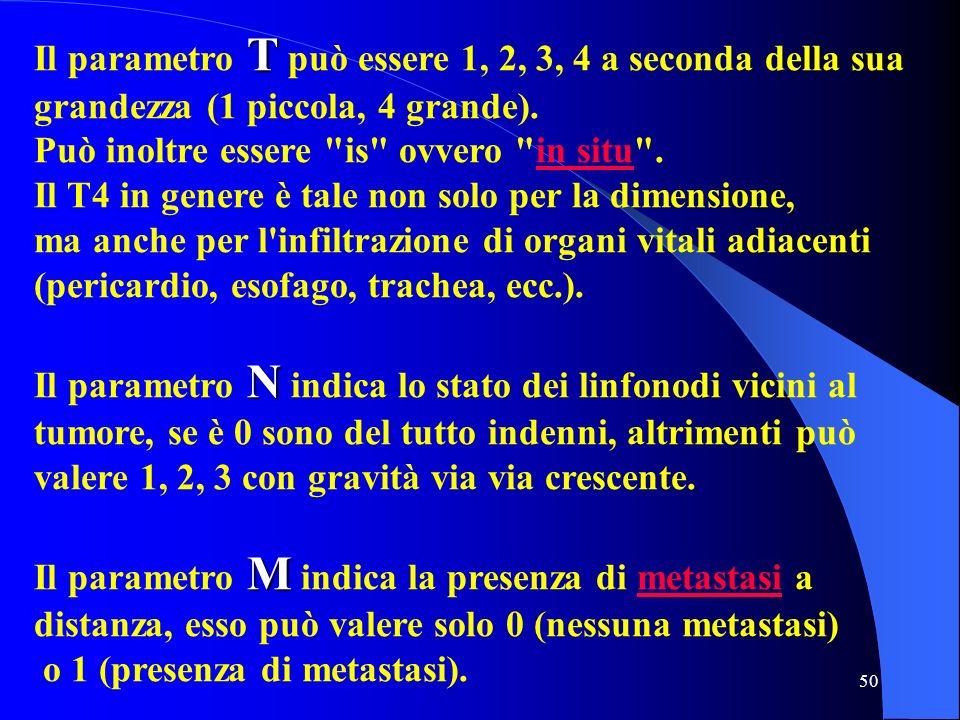 Il parametro T può essere 1, 2, 3, 4 a seconda della sua grandezza (1 piccola, 4 grande).