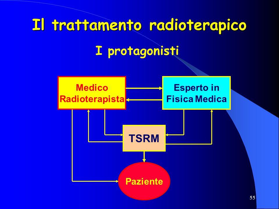 Il trattamento radioterapico