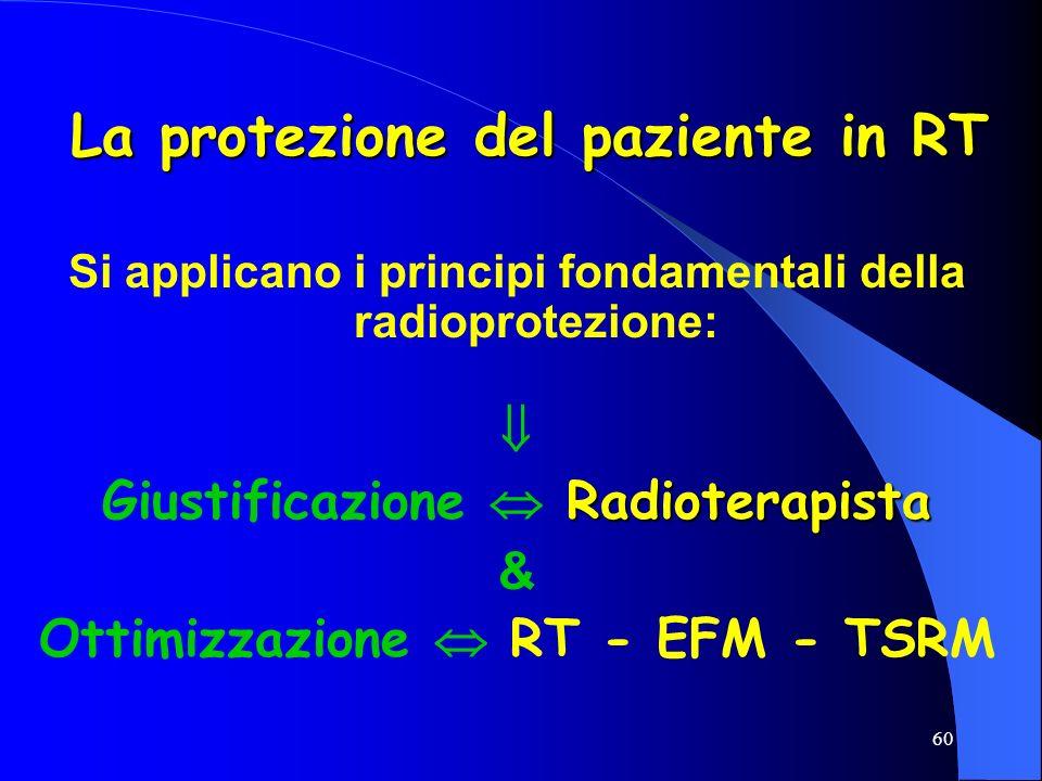 La protezione del paziente in RT