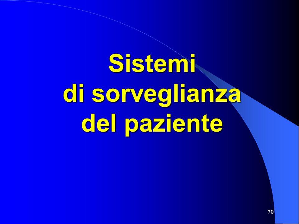 Sistemi di sorveglianza del paziente