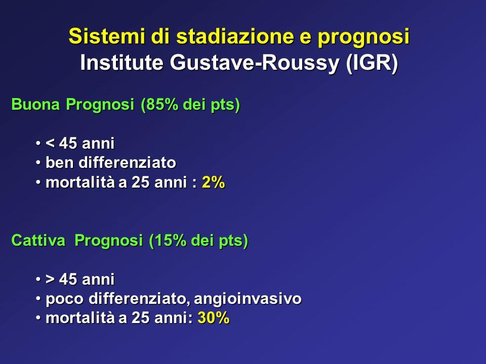 Sistemi di stadiazione e prognosi Institute Gustave-Roussy (IGR)