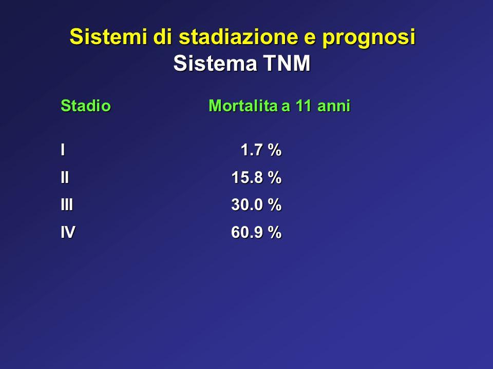 Sistemi di stadiazione e prognosi