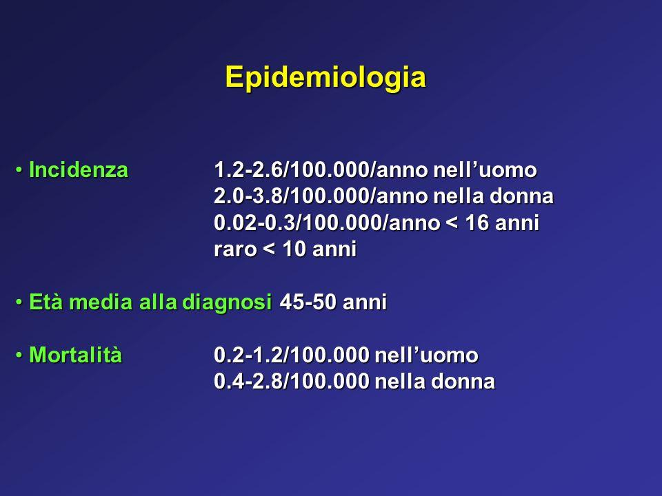Epidemiologia Incidenza 1.2-2.6/100.000/anno nell'uomo