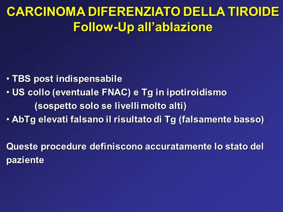 CARCINOMA DIFERENZIATO DELLA TIROIDE Follow-Up all'ablazione