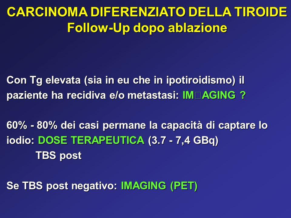 CARCINOMA DIFERENZIATO DELLA TIROIDE Follow-Up dopo ablazione