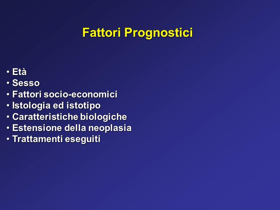 Fattori Prognostici Età Sesso Fattori socio-economici
