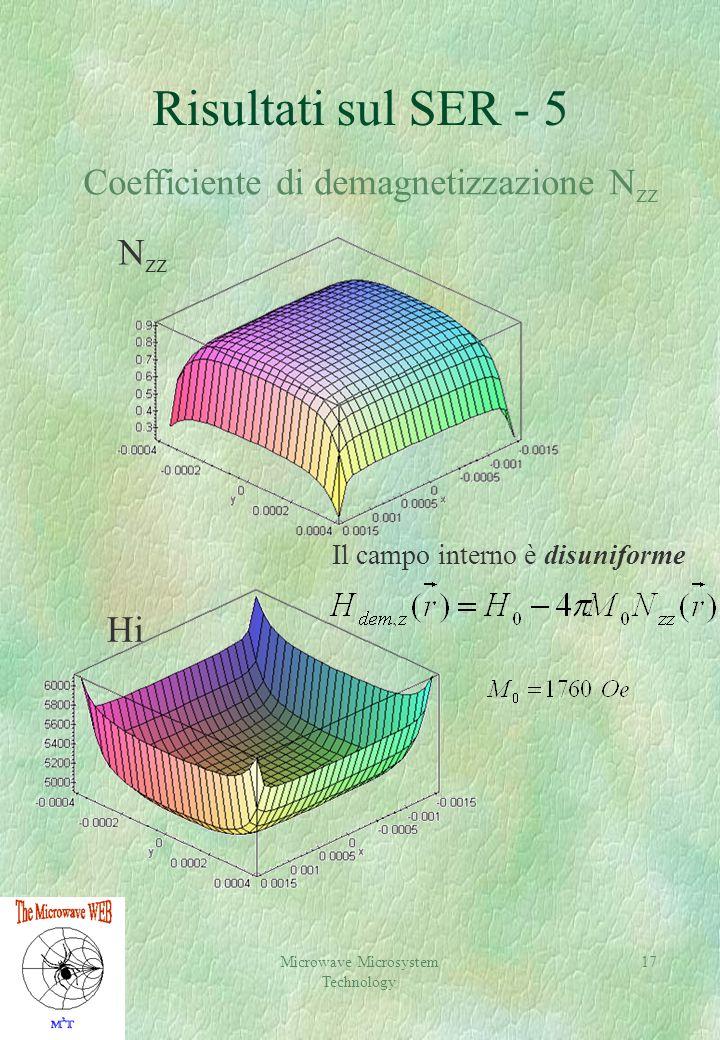 Risultati sul SER - 5 Coefficiente di demagnetizzazione Nzz Nzz Hi