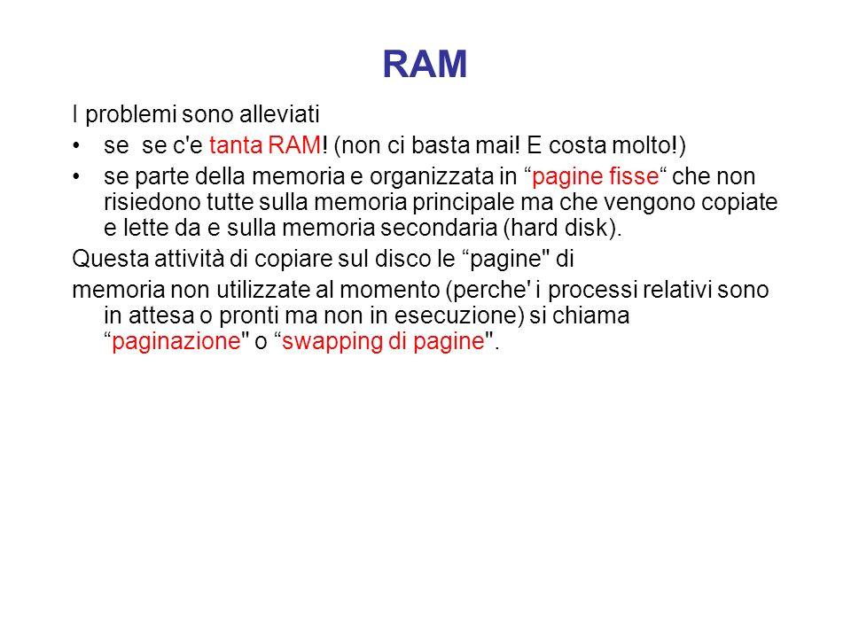 RAM I problemi sono alleviati