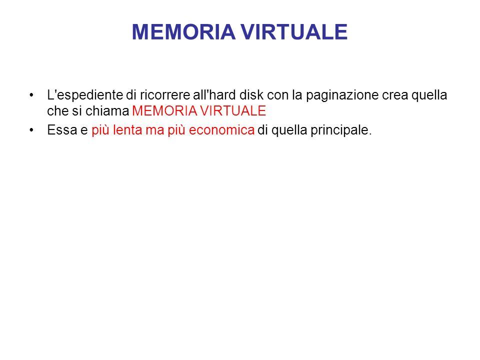 MEMORIA VIRTUALE L espediente di ricorrere all hard disk con la paginazione crea quella che si chiama MEMORIA VIRTUALE.