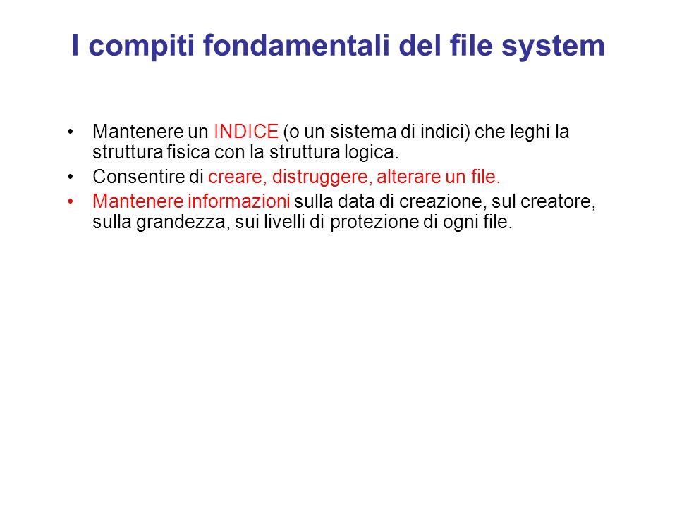 I compiti fondamentali del file system
