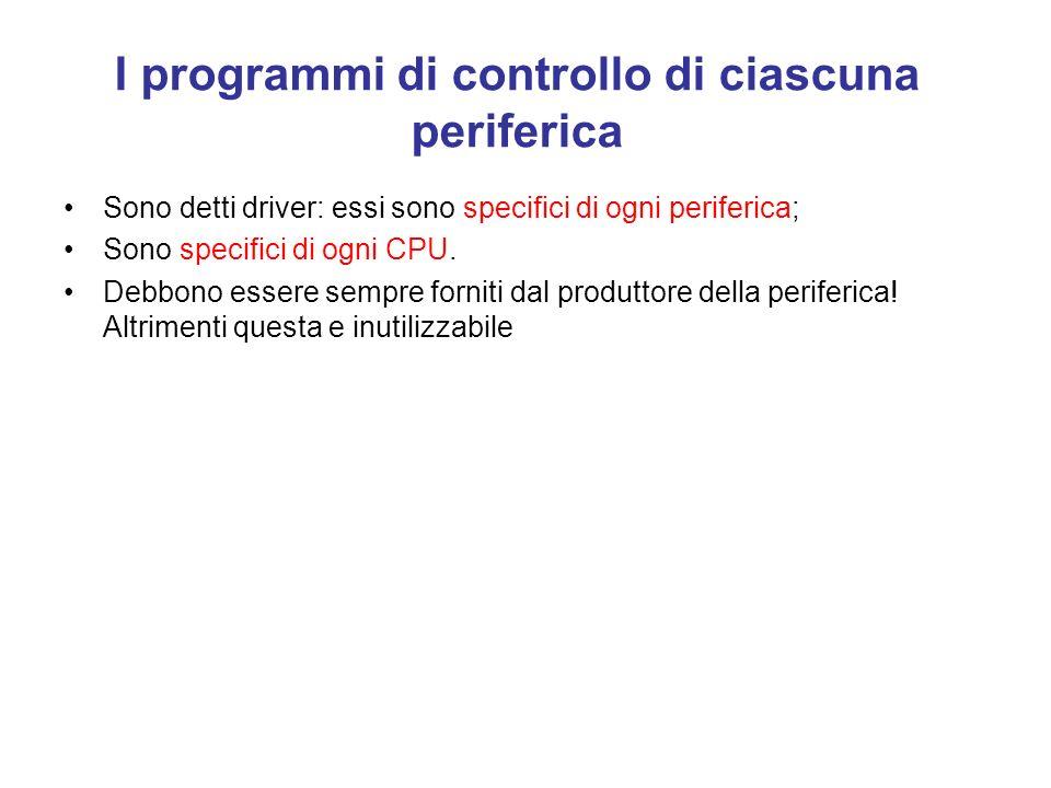 I programmi di controllo di ciascuna periferica