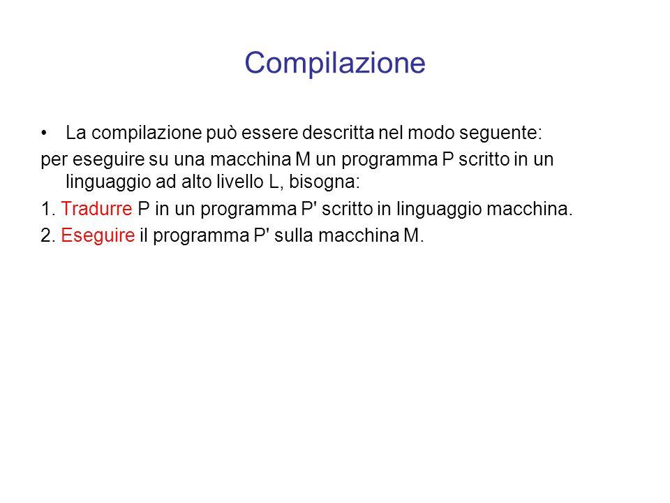 Compilazione La compilazione può essere descritta nel modo seguente: