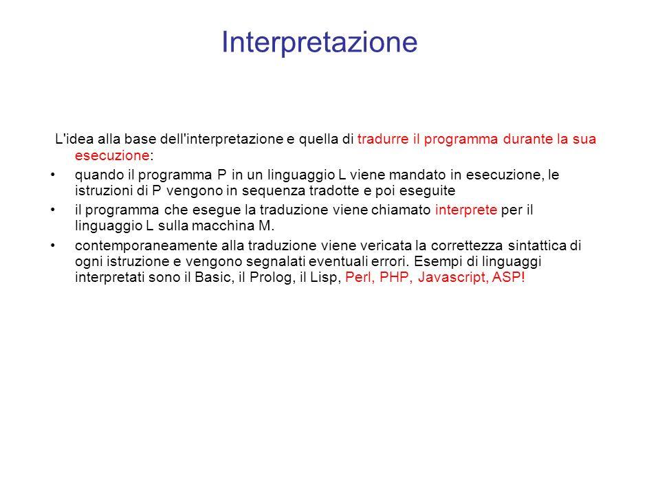 Interpretazione L idea alla base dell interpretazione e quella di tradurre il programma durante la sua esecuzione: