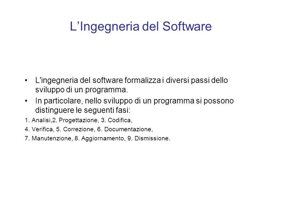 L'Ingegneria del Software