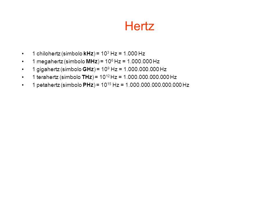 Hertz 1 chilohertz (simbolo kHz) = 103 Hz = 1.000 Hz
