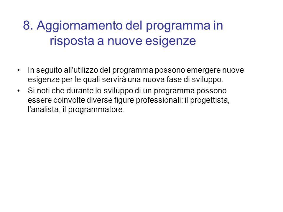 8. Aggiornamento del programma in risposta a nuove esigenze