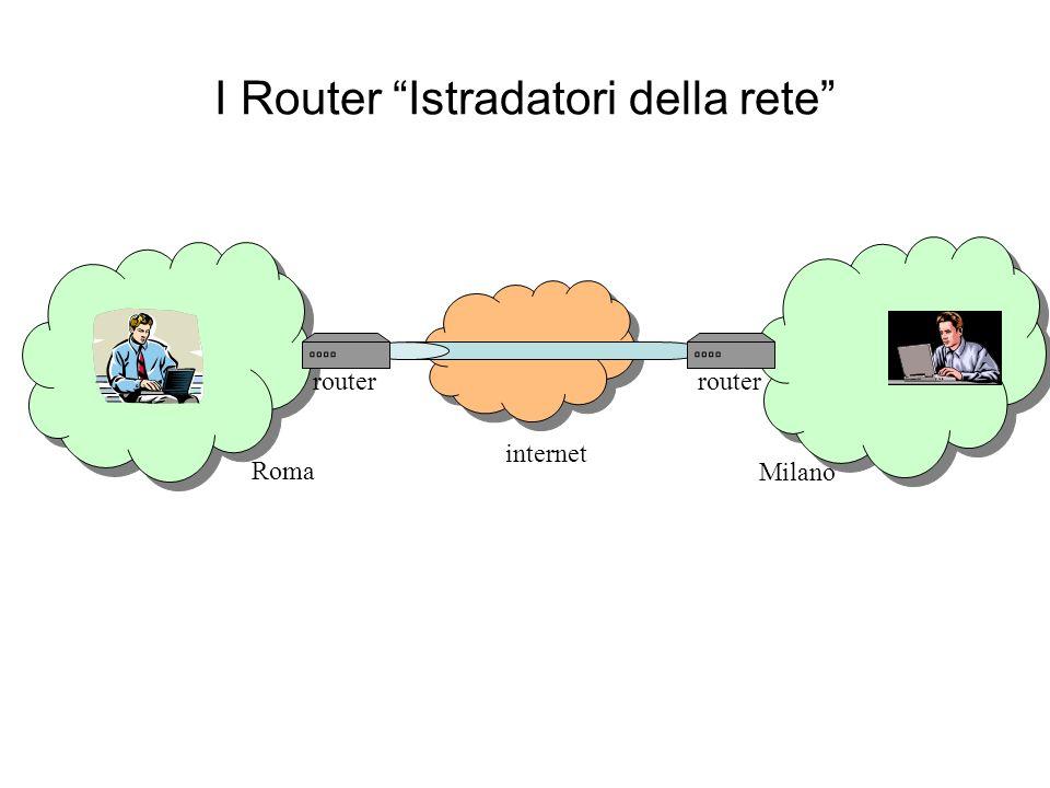 I Router Istradatori della rete