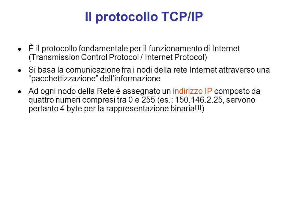 Il protocollo TCP/IP È il protocollo fondamentale per il funzionamento di Internet (Transmission Control Protocol / Internet Protocol)