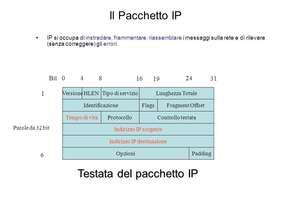 Indirizzo IP destinazione
