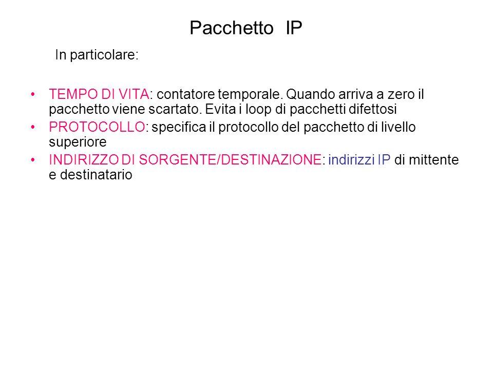 Pacchetto IP In particolare: