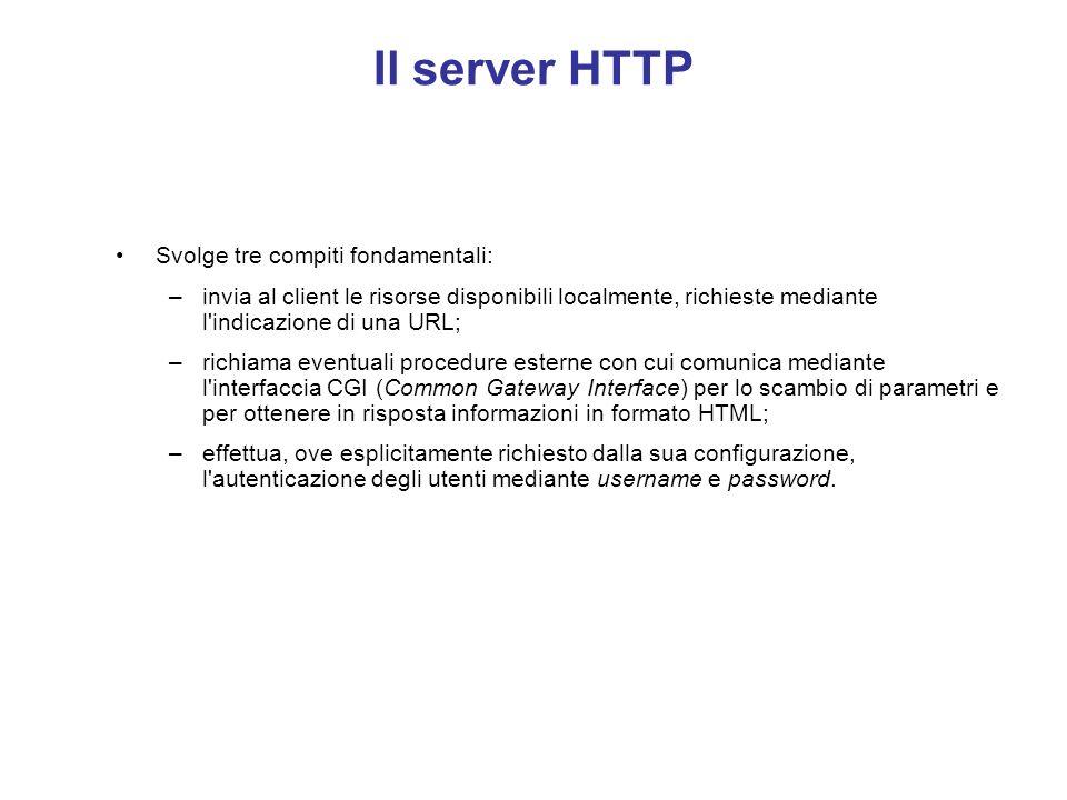 Il server HTTP Svolge tre compiti fondamentali: