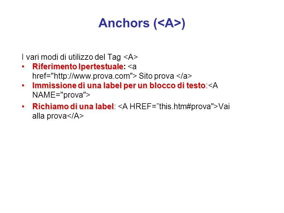 Anchors (<A>) I vari modi di utilizzo del Tag <A>