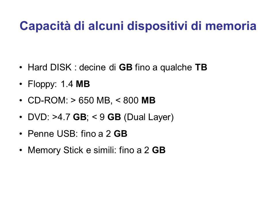 Capacità di alcuni dispositivi di memoria