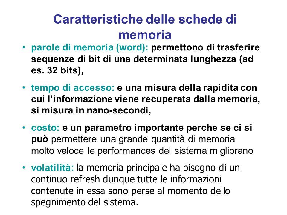 Caratteristiche delle schede di memoria