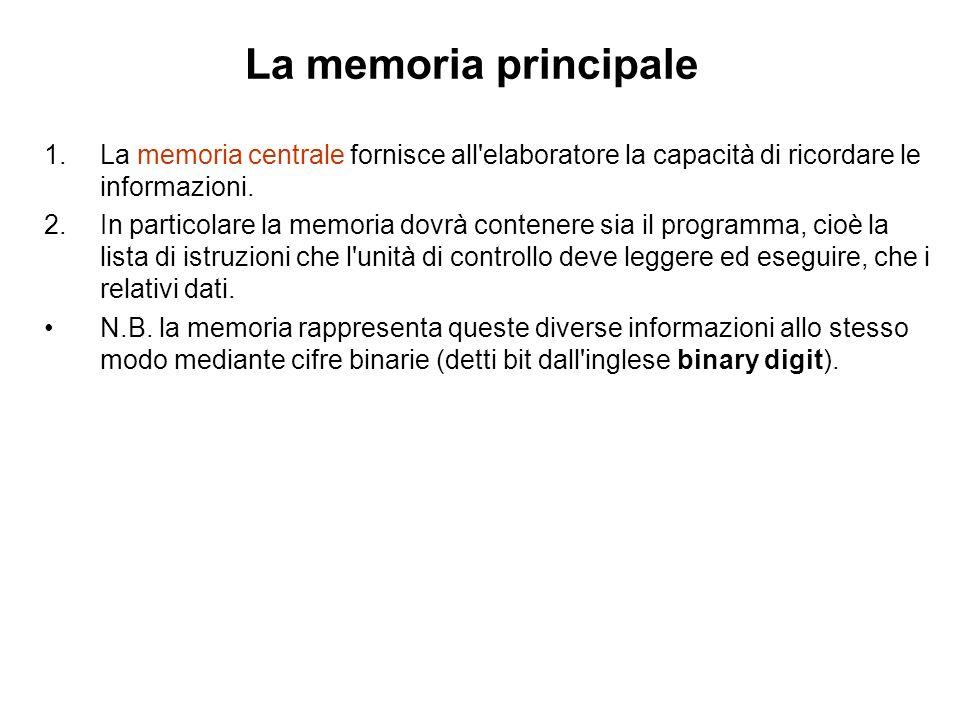 La memoria principale La memoria centrale fornisce all elaboratore la capacità di ricordare le informazioni.