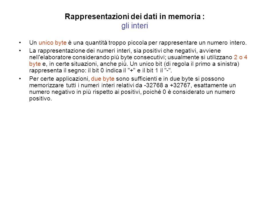 Rappresentazioni dei dati in memoria : gli interi