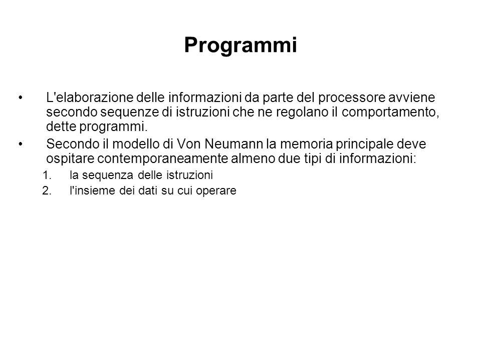 Programmi