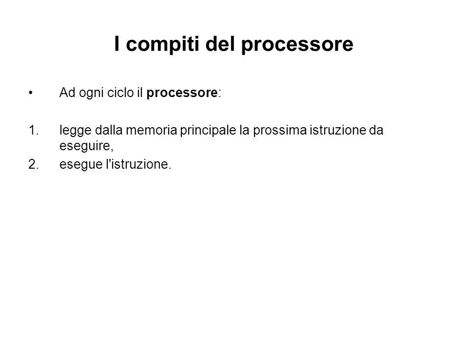 I compiti del processore