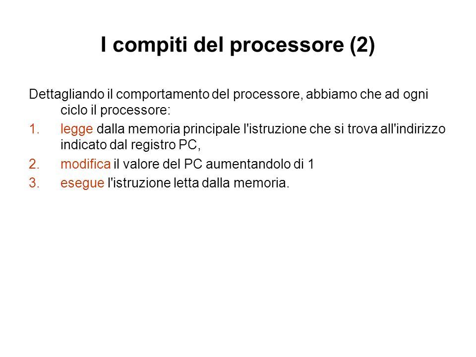 I compiti del processore (2)