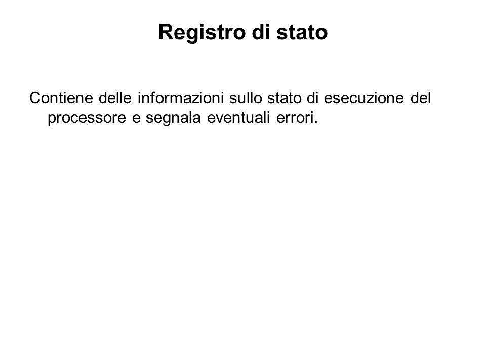 Registro di stato Contiene delle informazioni sullo stato di esecuzione del processore e segnala eventuali errori.