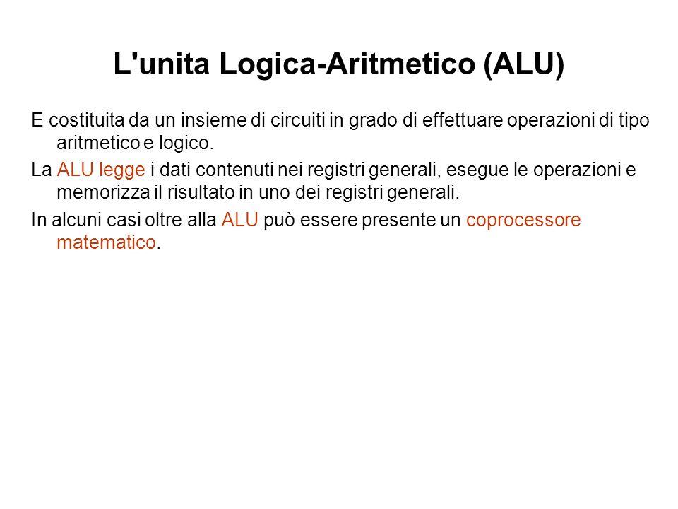 L unita Logica-Aritmetico (ALU)