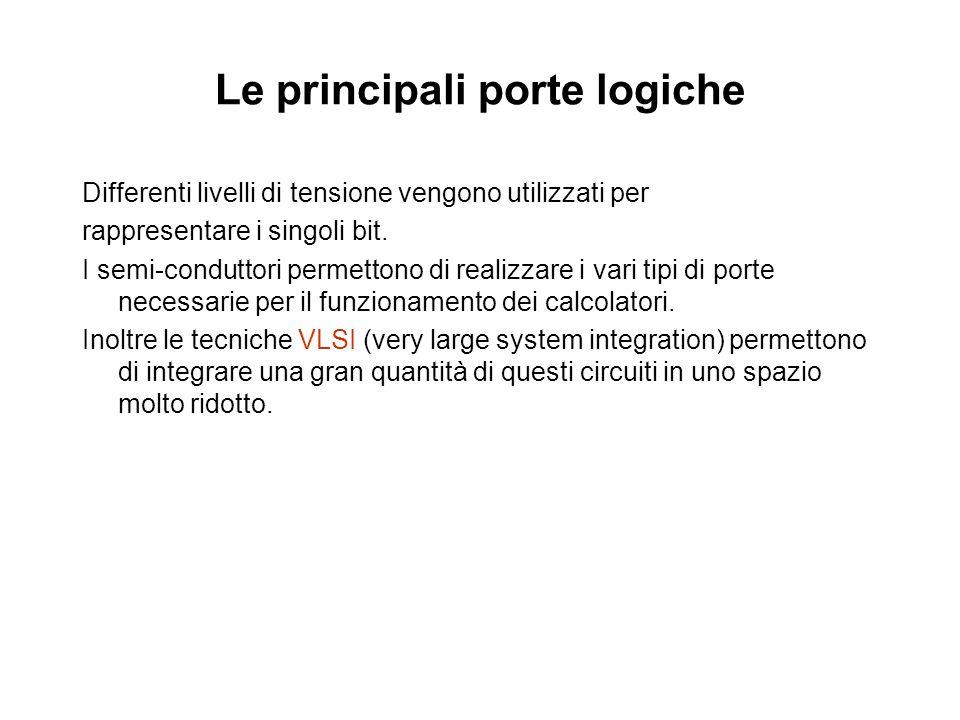 Le principali porte logiche