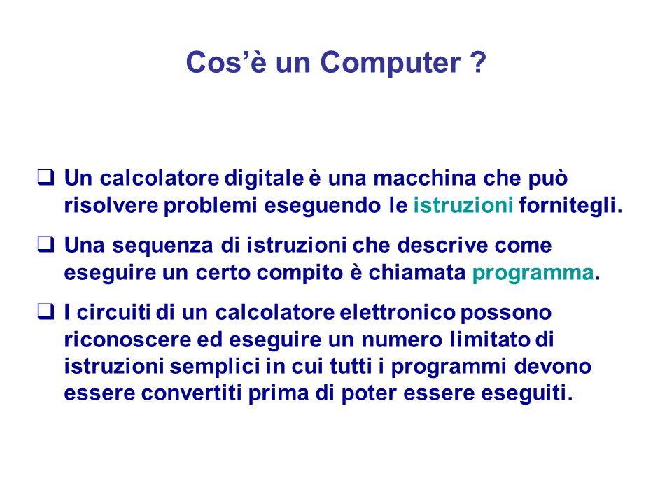 Cos'è un Computer Un calcolatore digitale è una macchina che può risolvere problemi eseguendo le istruzioni fornitegli.
